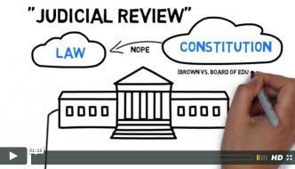 Supreme Court Review Activity – Not Quite Right™ Video Series